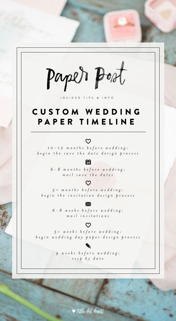 littlebitheart_paperpost_customweddingpapertimeline